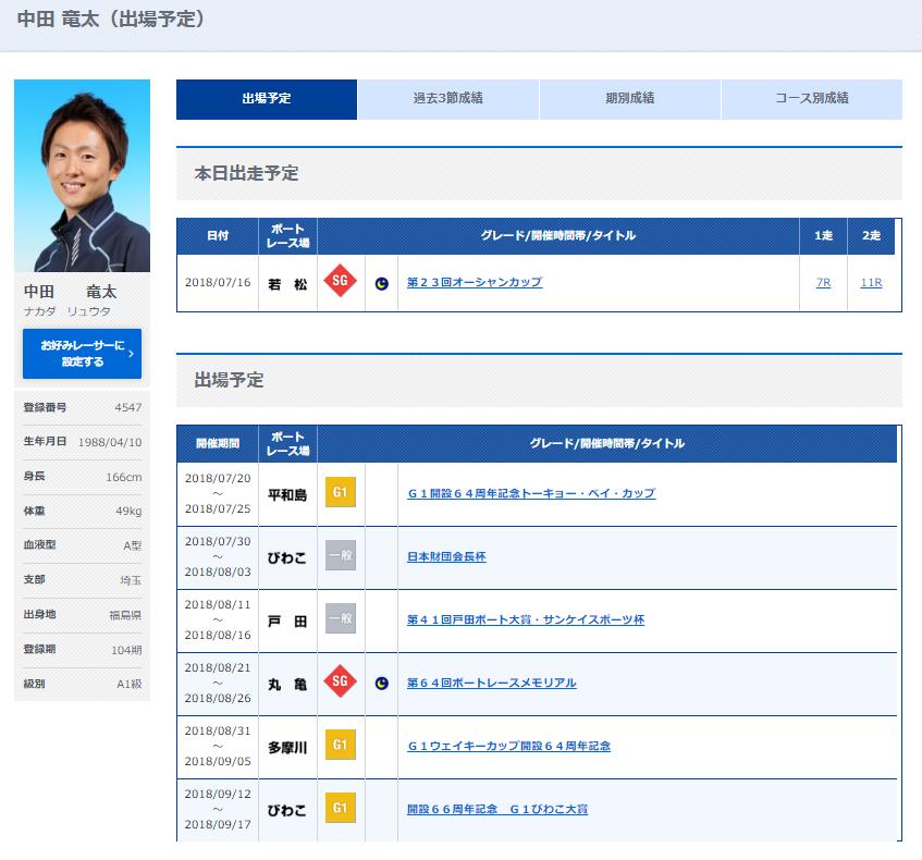 中田選手トップ
